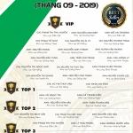 VINH DANH NHÂN VIÊN XUẤT SẮC THÁNG 09/2019