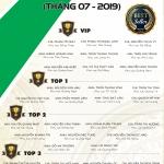 VINH DANH NHÂN VIÊN XUẤT SẮC THÁNG 07/2019